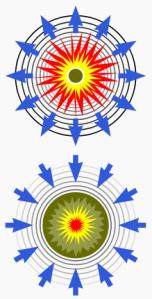 Explosion und Implosion screenshot/wikipedia